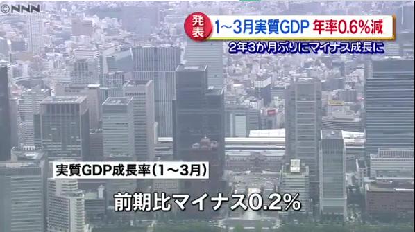 日本实际GDP时隔2年3个月出现负增长
