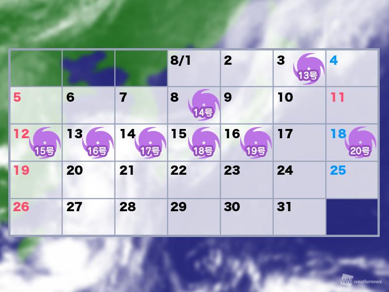 仅8月份就有8个台风 日本大量出现台风的三大原因