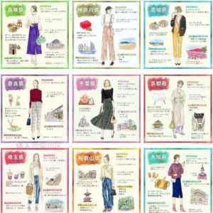 日本女子图鉴,不同地区的日本小姐姐穿搭差这么多!都这么好看的吗? ...