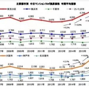 年底中国人涌入大阪买房,日本房产为何突然受国人追捧?