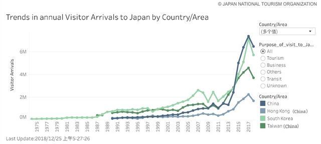 「深度」去日本开民宿