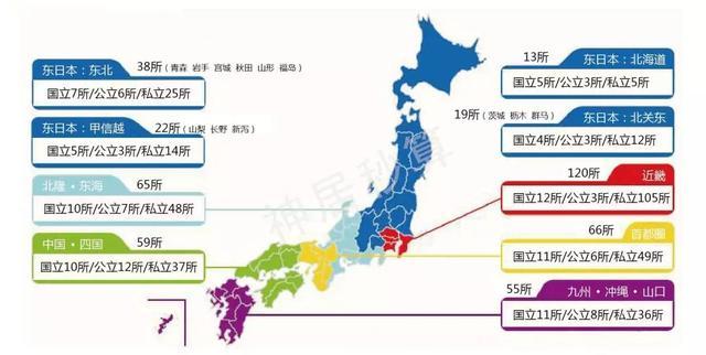2019年日本大学最新排名出炉(SS级-F级),有你喜欢的学校么?