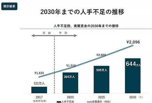 日本留学:找份好工作有多难?揭秘日本知名企业入社难度排行榜! ...