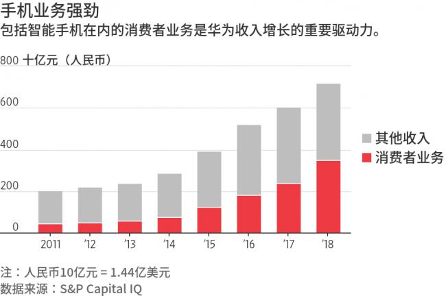 美国禁令之下 华为在英国和日本受打压(图)