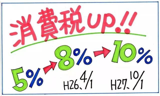 """代购慌了,日本陷入""""涨价热""""!消费税还没涨,这些东西已经偷偷 ..."""