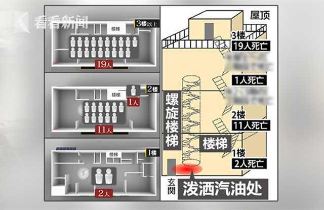 京都动画纵火案细节披露:内部无法打开!逃生门变死路