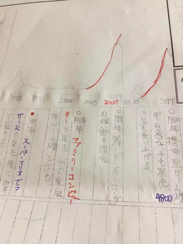 日本坚持40多年的暑期教育:不花钱却让孩子收获爆棚的教育方式