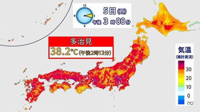 """日本""""夺命高温""""持续:东京4天19人疑似被热死"""