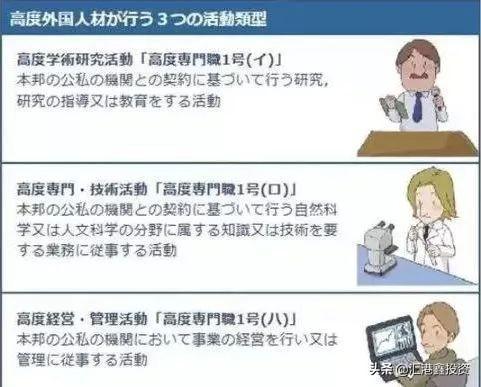 """4个月就能拿的日本""""高度人才签证"""",了解下?"""