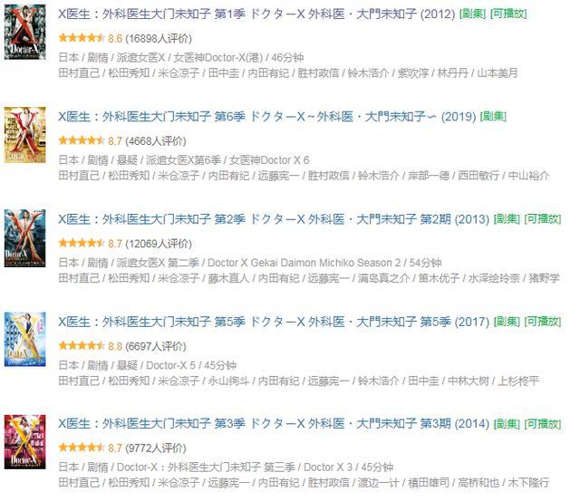 全日本从不失败的超级外科医,直指日本医疗崩溃现实