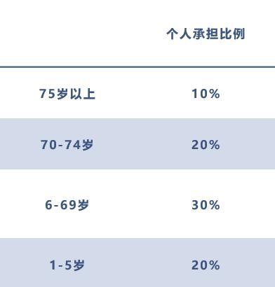 隐形高福利国家-日本福利全解析(医疗福利)