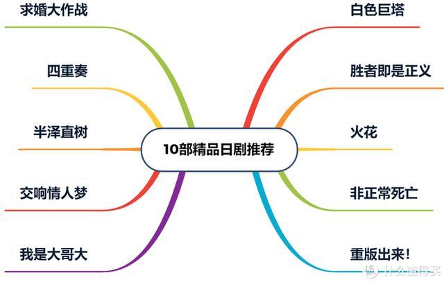 十部精品日剧推荐,豆瓣评分9分以上!谁说日剧都是小清新