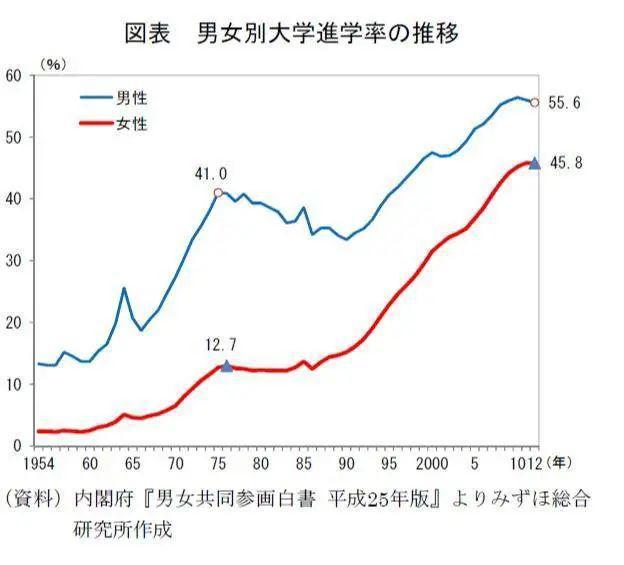 896个日本城镇正走向消亡,年轻女性奔向何处了?