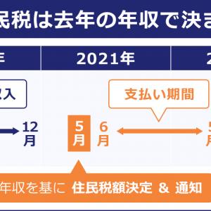 在日本合理避税 关于日本的所得税和居民税你知道多少?
