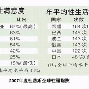 日本风俗业:从业女性超30万,法律规定本番禁止,却仍能打擦边球 ...