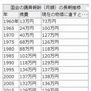 日本国会议员工资大揭秘